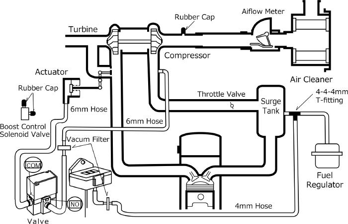 acuator turbine
