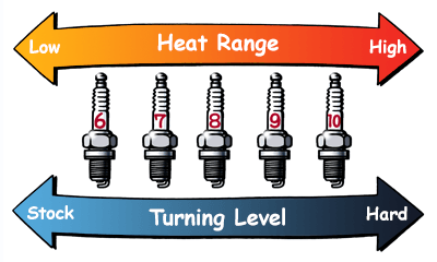 5 main elements of the engine tuning | TUNING | HKS