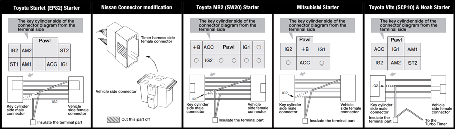 Application Table For Hks Turbo Timer Harness